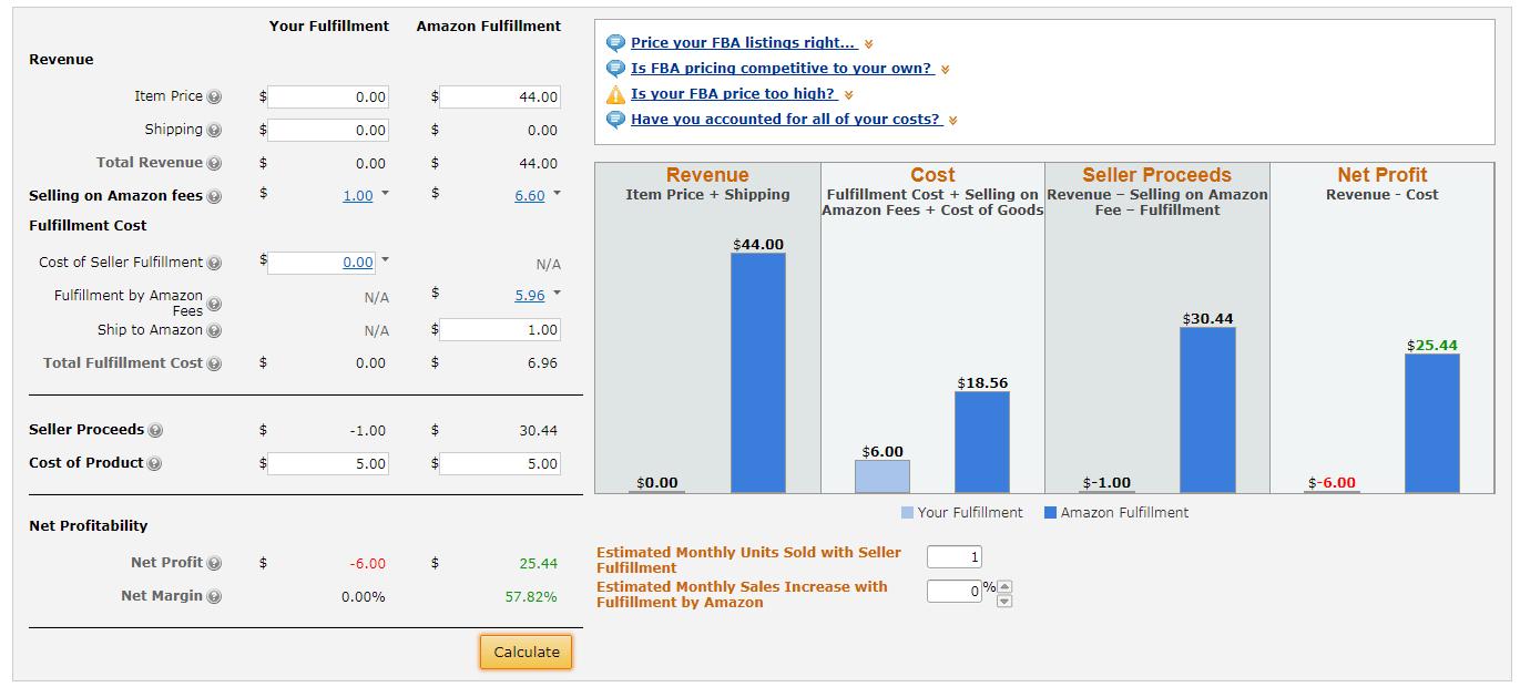 亚马逊Listing每单利润,你会算了吗?
