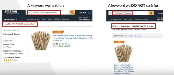 亚马逊产品列表优化的6个最重要的因素 上