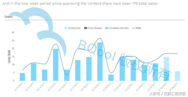 enhanced-brand-content-listing-you-hua-3.jpg