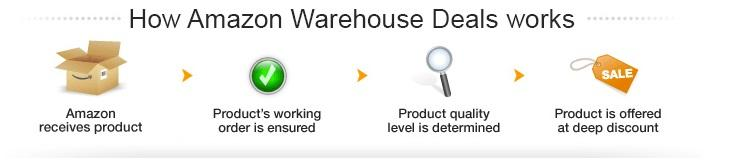 amazon-warehouse-deals-gen-mai-5.jpg