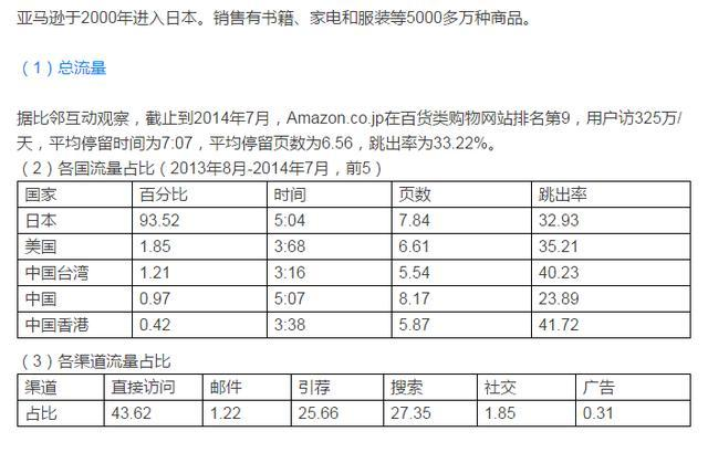 amazon-ri-ben-zhan-yin-liu-1.jpeg
